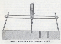 "Drill mounted for quarry work (""Scientific American"" 1880)"