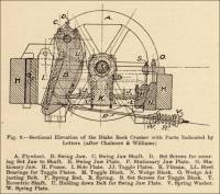 Sectional Elevation of the Blake Rock Crusher (circa 1910)