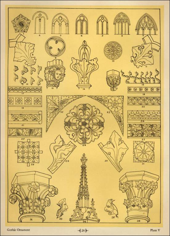 Gothic Ornamentation Patterns In Sources Of Memorial