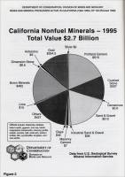 Write 20 mineral resources and their location uses and importance